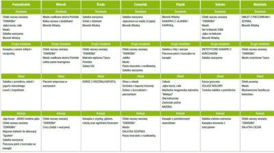 tygodniowe-menu